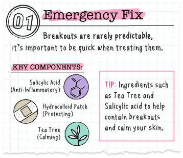 EmergencyFix_AcneCampaign_V2.jpg