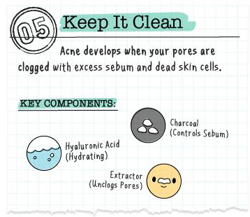 KeepItClean_AcneCampaign_V2